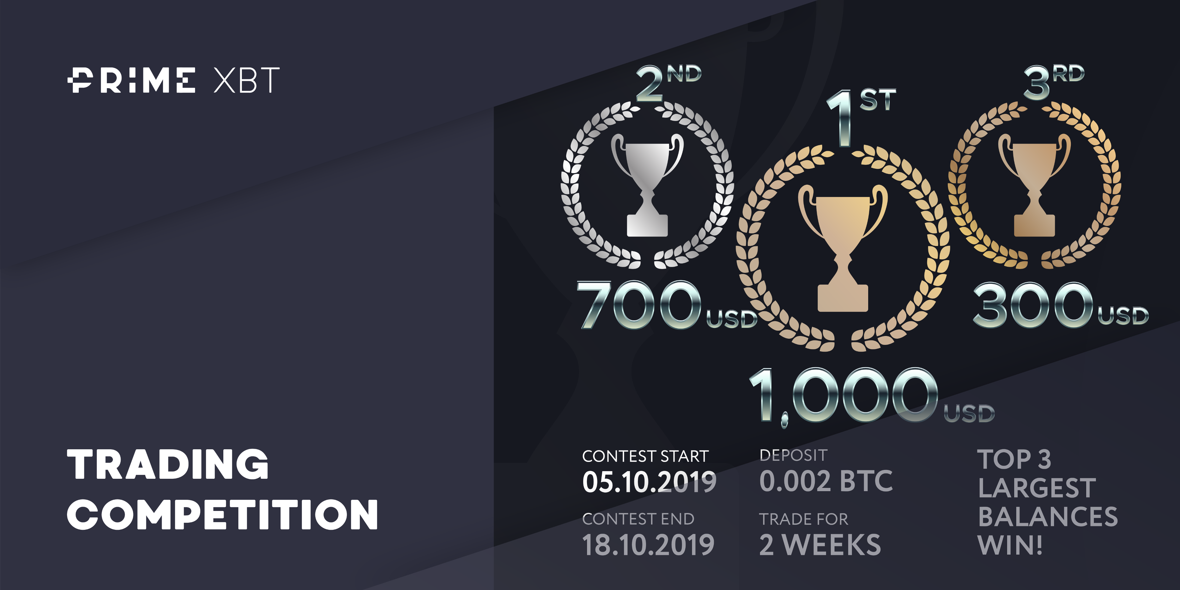 PrimeXBT Trading Competition: Turn 0.002 BTC into $1,000 - 31.10 Blog TC