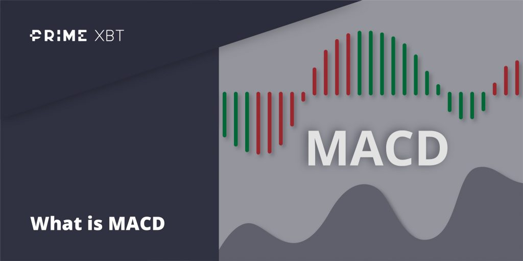 Moving Average Convergence Divergence (MACD) - macd
