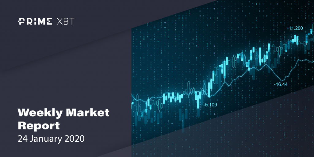Cryptocurrency Market Report: Analyzing Sentiment, Trends, and Price Action Across Bitcoin and More - analysis