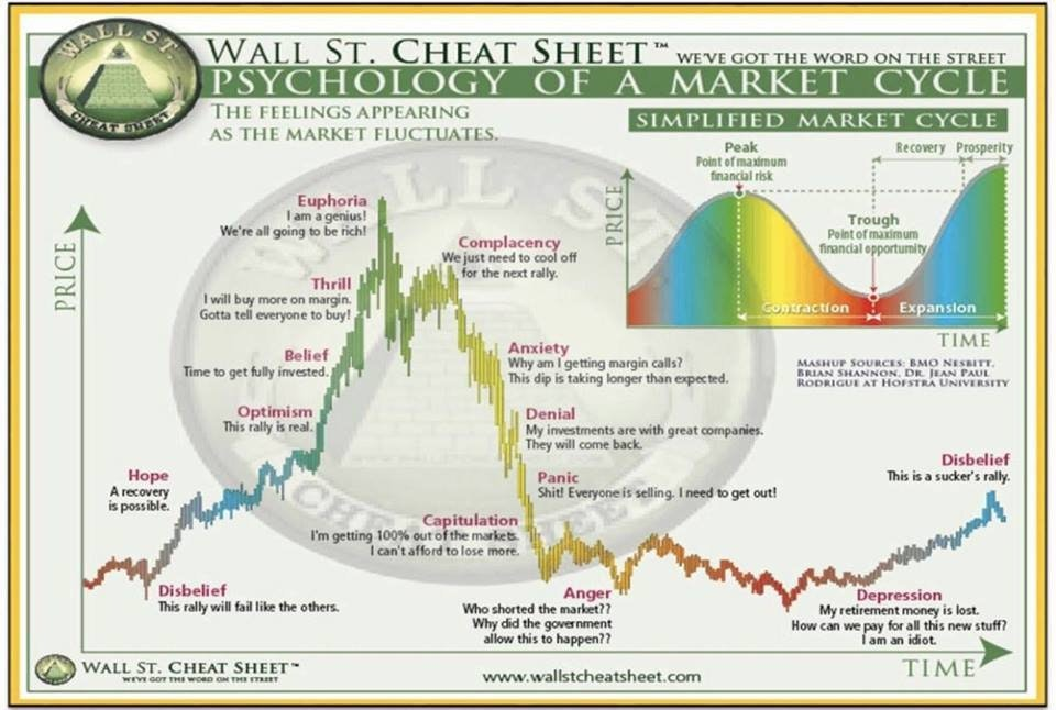 Why Is Bitcoin Going Up Once Again? Key Factors Behind Bitcoin's Next Bull Market - image5