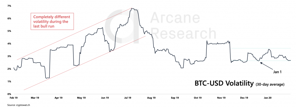 Crypto Market Report: New Bitcoin All-Time High By September, Altcoins Continue To Moon - screen shot 2020 02 14 at 10.04.18 am 1024x371