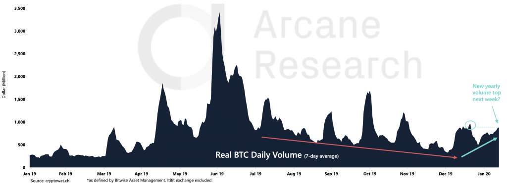 Crypto Market Report: New Bitcoin All-Time High By September, Altcoins Continue To Moon - screen shot 2020 02 14 at 10.04.41 am 1024x371
