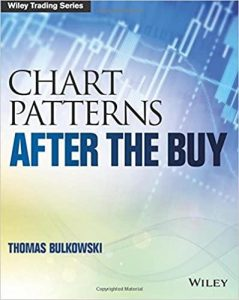 The Best Books for Traders: Technical Analysis, Forex, Day Trading, and More - image9 239x300