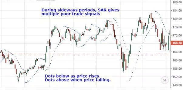 Top Trading Indicators Every Trader Should Know - image9