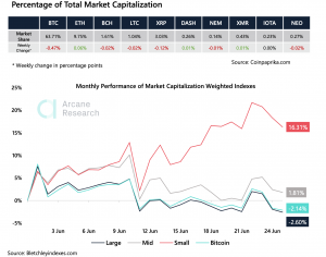 Crypto Market Report: Everything Bitcoin Trends Sideways, Spotlight on Ethereum and DeFi - screen shot 2020 06 26 at 2.09.19 pm 300x236