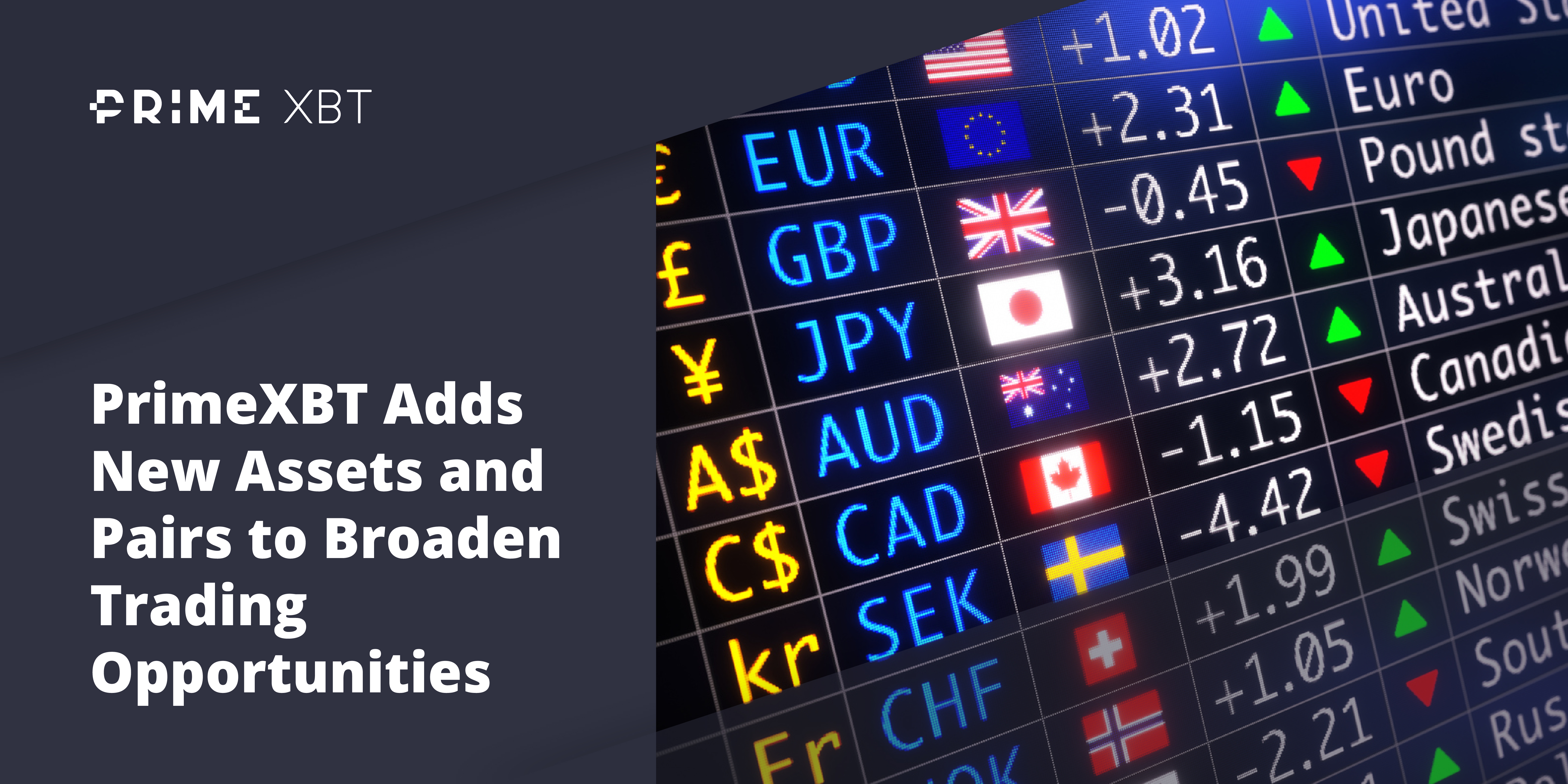 PrimeXBT Adds New Foreign Exchange Assets and Pairs to Broaden Trading Opportunities - 09.07.20 assets 2 kopija