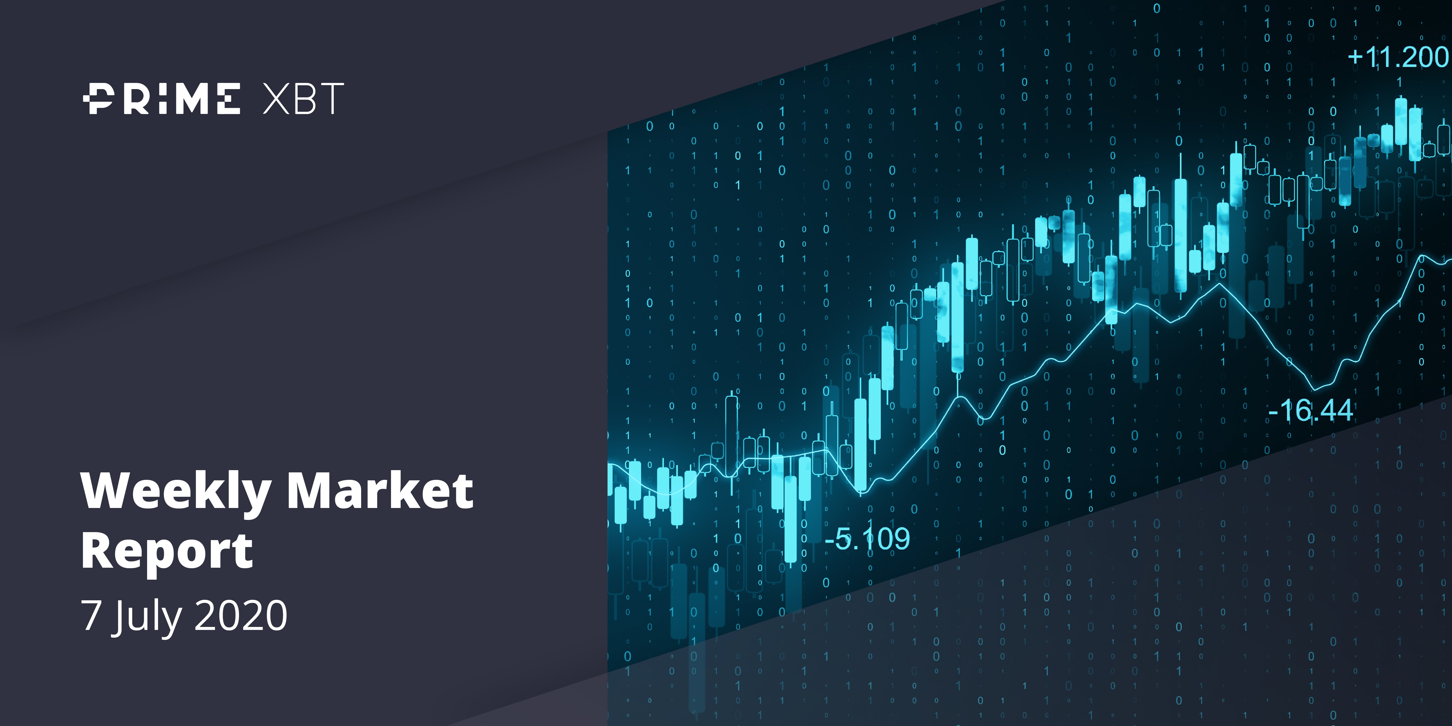 Crypto Market Report: Bitcoin Trades Flat Causing Options to Drop But Altcoins Keep Shining - 7.07.20