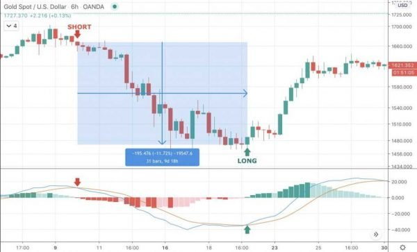 What is Swing Trading? - image5 e1594909089934
