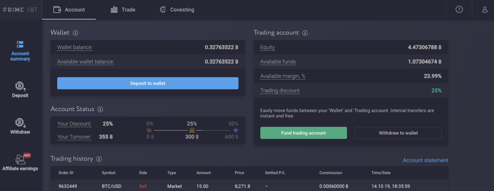 PrimeXBT Lowers Fees For Active Traders - 1Bo1Hjy1epb3uEfyGXMCNNQ