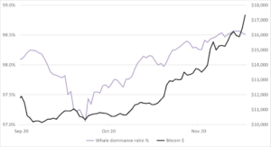 Market Research Report: Crypto Market on Fire As Traditional Markets Take a Backseat - unnamed 9 300x163