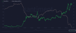 Market Research Report: Hope Of Stimulus Checks Keeps Stocks, Gold And Cryptos Up In A Quieter Week - ETH Miners Bal 300x133