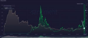 Market Research Report: Crypto Market Breaks $1 Trillion to Outshine Stocks as Year's Top Gainers Despite 20% Slump To Start The Week - Market Research Report Crypto Market Breaks 1 Trillion to Outshine Stocks as Years Top Gainers Despite 20 Slump To Start Th… 2021 01 11 15 51 29 300x130