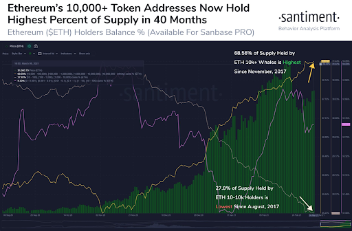 Market Research Report: Bitcoin Hit New All Time High After Markets Rebounded And NFT Alts Cash In On Hype - unnamed 1