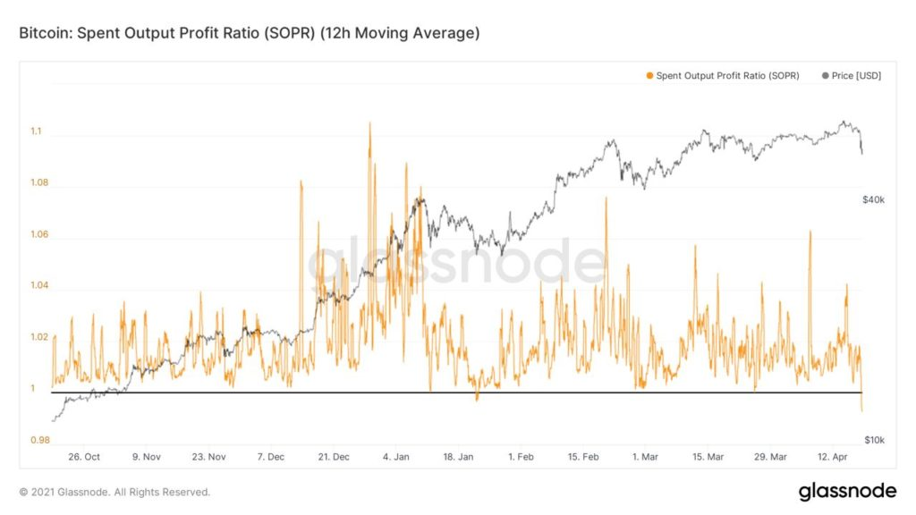 Market Research Report: Bitcoin Breaks Down As Crypto Markets Tumble Amid Market Uncertainty From US Tax Plans - BTC SOPR 1024x576