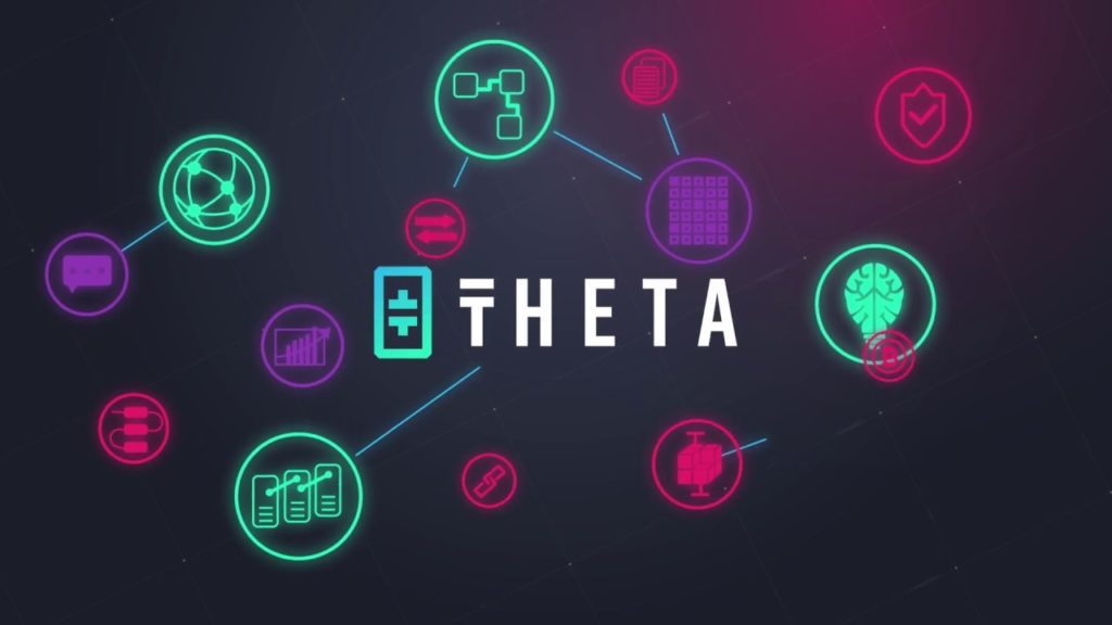 Theta Token: What Is Theta Coin & Should I Invest In It In 2021 - image5 1024x576