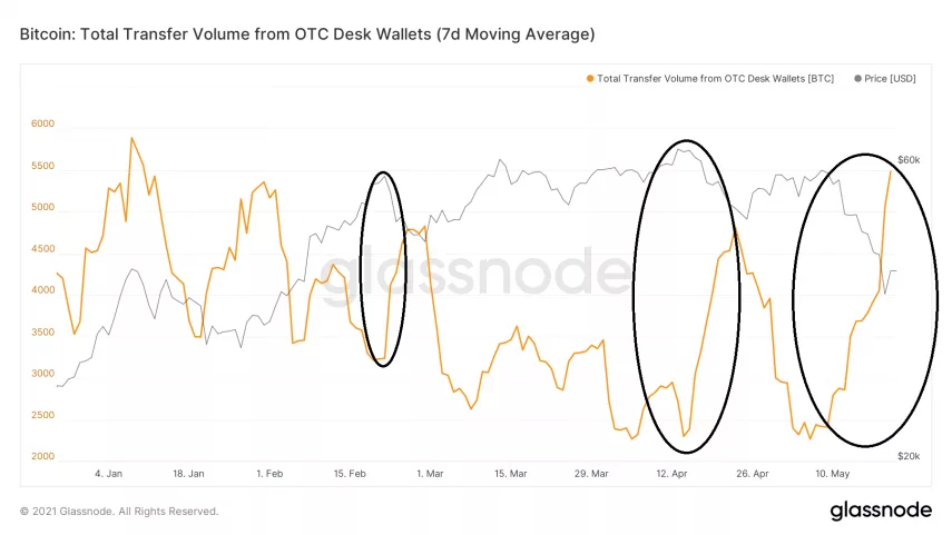 Market Research Report: Bitcoin Battling To Move While Altcoins Bleed Out — Stocks Manage To Bounce - image
