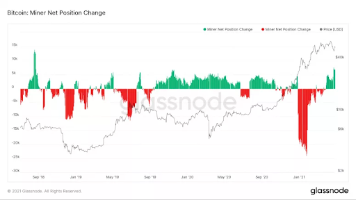 Market Research Report: Bitcoin Eyes Out $60,000 Again While ETH Clears $3,000 — New Crypto Legislation Helping? - unnamed 20