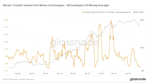 Market Research Report: Bitcoin Eyes Out $60,000 Again While ETH Clears $3,000 — New Crypto Legislation Helping? - unnamed 22