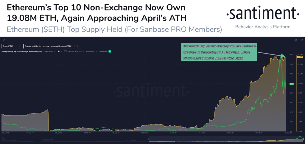 Market Research Report: Elon Musk Continues to Cause Chaos For Crypto While Oil Shines Brightest - image 1024x484