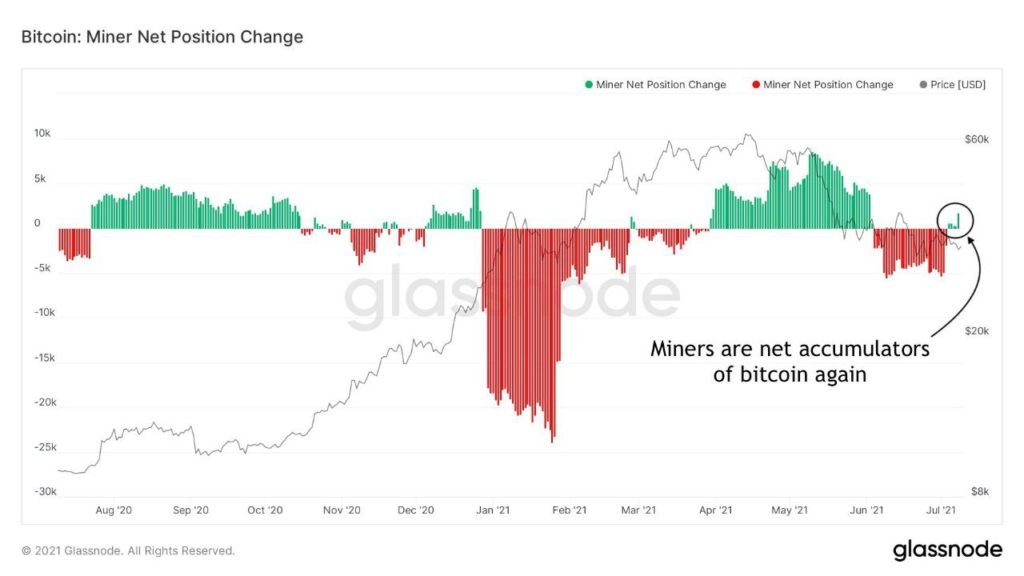 Market Research Report: Israel Buys Bitcoin But China FUD Still Drives Price Down While Stocks Hit ATHs - Miners NPI 1024x576