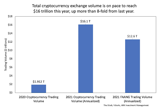Market Research Report: ADA And XRP Help Crypto Market Smash $2 Trillion Market Cap - unnamed