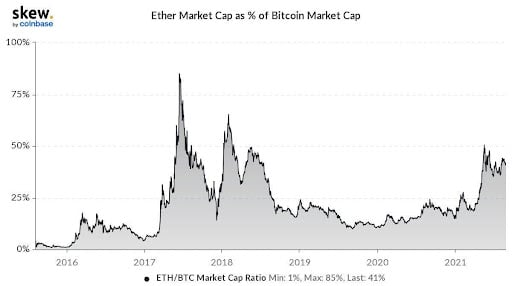 Market Research Report: Bitcoin Bounces Back As Nasdaq Posts ATH - unnamed4