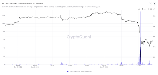 Market Research Report: Stocks and Crypto Crash In Tandem Forcing Margin Liquidations - market research 2