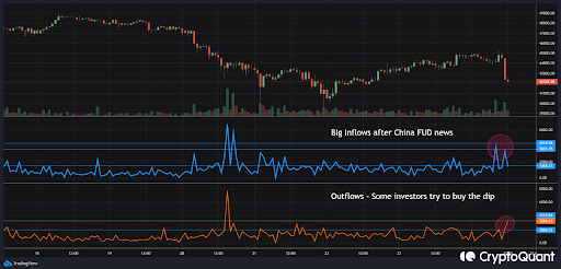 Market Research Report: China Crypto Ban Bashes Bitcoin Again as Evergrande Fears Loom - marketreport3