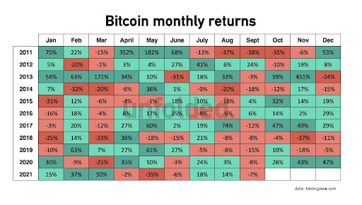Market Research Report: Bitcoin Bashes The Bears With 20% Rally As October Arrives With Bullish Intent - unnamed1