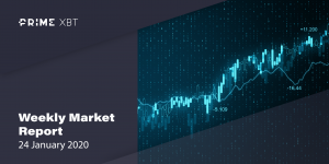 Cryptocurrency Market Report: Analyzing Sentiment, Trends, and Price Action Across Bitcoin and More