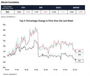 image1 1 300x251 - Cryptocurrency Market Report: Analyzing Sentiment, Trends, and Price Action Across Bitcoin and More