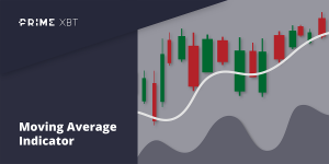 Moving Average Indicator