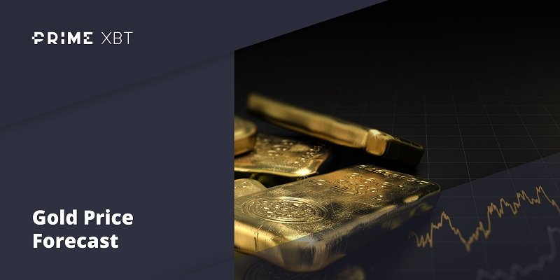 Gold Price Forecast & Predictions for 2020, 2025 & 2030