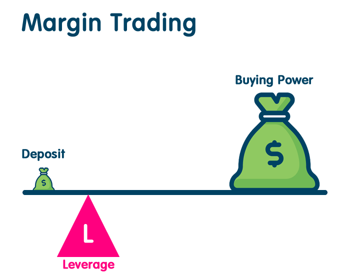 image1 1 - Discovering Margin Trading and If It Is Right For You