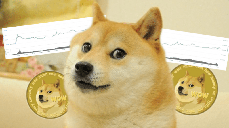 "Dogecoin Price Prediction: Can DOGE Provide Investors With ""Much Wow"" - image4 1"