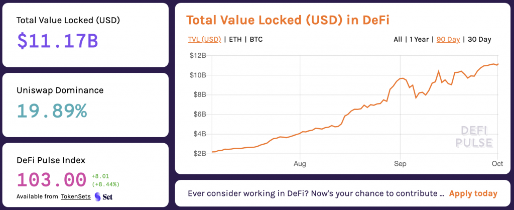 image9 1 1024x418 - Yield Farming Crypto: Everything You Need To Know About The DeFi Trend