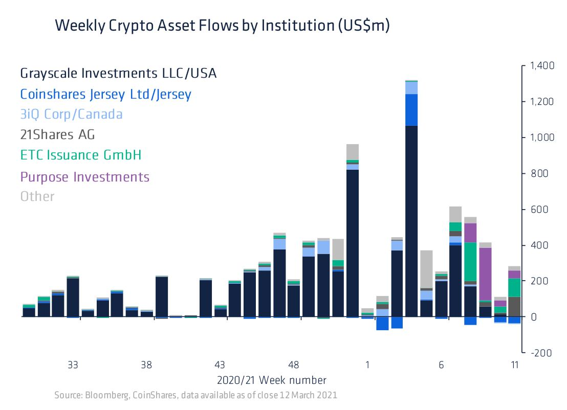Market Research Report: Bitcoin Sticks at $60,000 and Altcoins Keep Rotating Gains While Mixed Signals Impact Stocks - BTC Insti fund flow